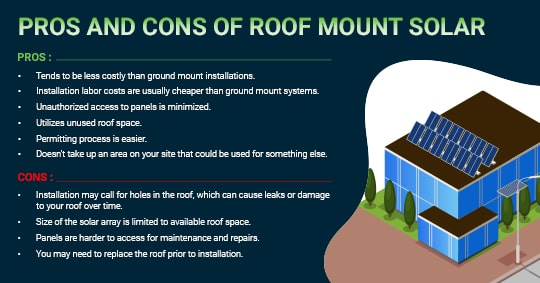 Image of roof mount solar on a commercial building with text that describes the pros and cons of roof mount solar as opposed to ground mount solar.