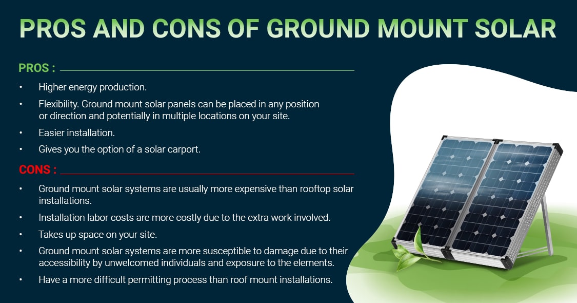 Image of a ground mount solar panel array with description of the pros and cons of the ground mount solar as opposed to roof mount solar.