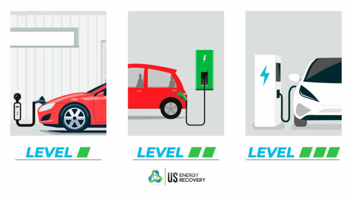 graph comparison of level 1, level 2, and level 3 EV charging solutions